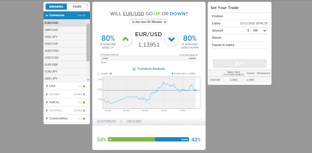 Diversity of binary options trading signals live review