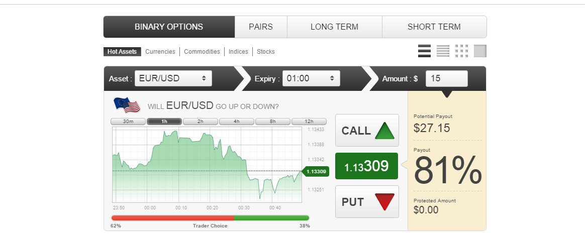 Platforma ETX Binary (měnový pár EUR/USD)
