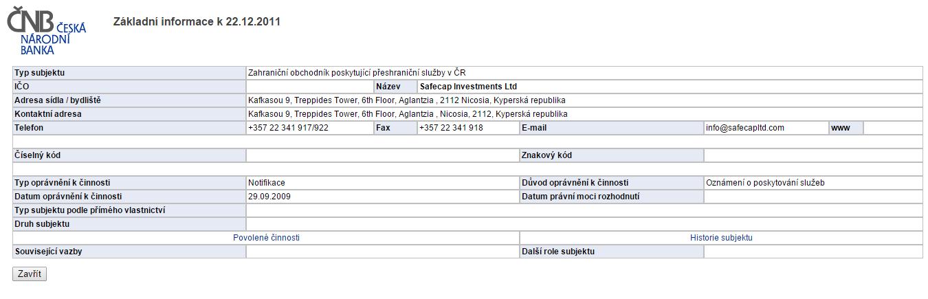Platná licence brokera u ČNB