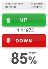 Volba UP/DOWN