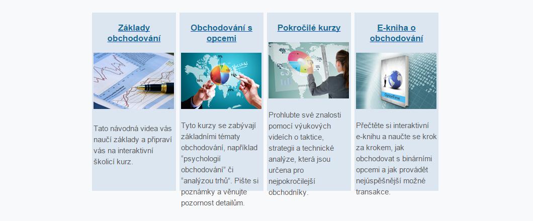 Výukové materiály na webu brokera OptionTime