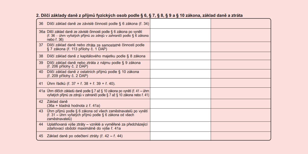 Zisky z binárních opcí se do DAP uvádí mezi tzv. Ostatní přijmy