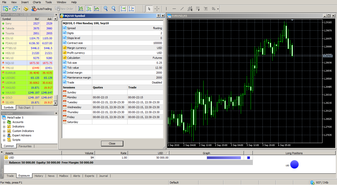 Software MetaTrader
