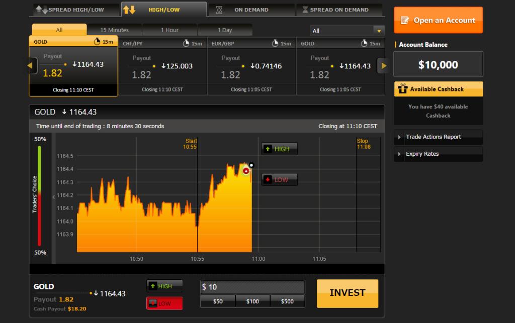 Recenze HighLow - obchodní platforma brokera