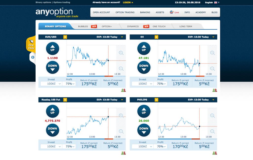 Obchodní platforma brokera AnyOption