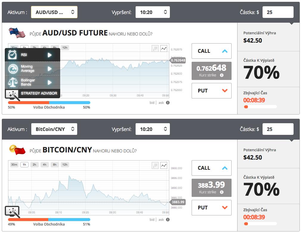 Obchodní platforma brokera eXbino.com