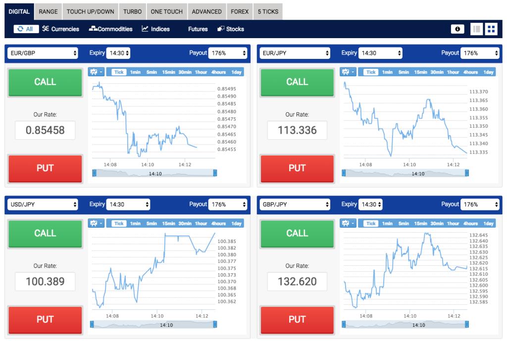 Obchodní platforma brokera OptionStars Global