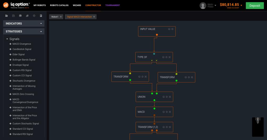 Pokročilá editace na platformě IQ Option Robots