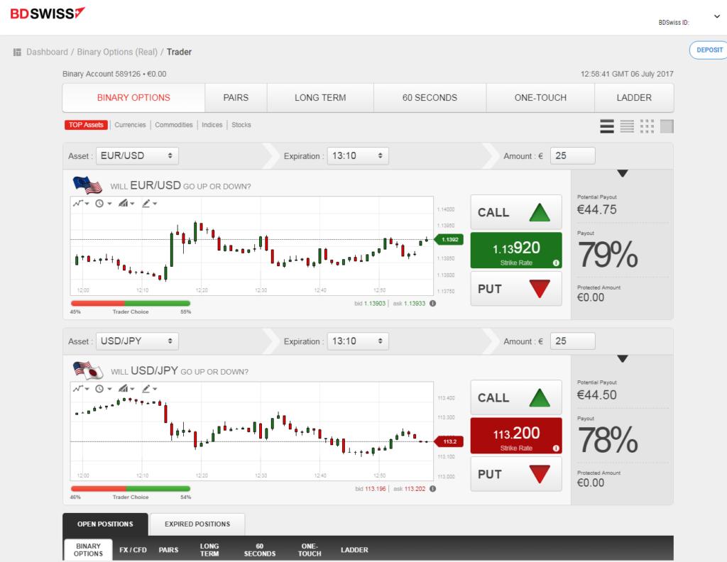 Obchodní platforma brokera BD Swiss